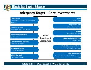 Fixing Chronic Disinvestment In K 12 >> The Schools Chicago S Students Deserve 2 0 Chicago Teachers Union
